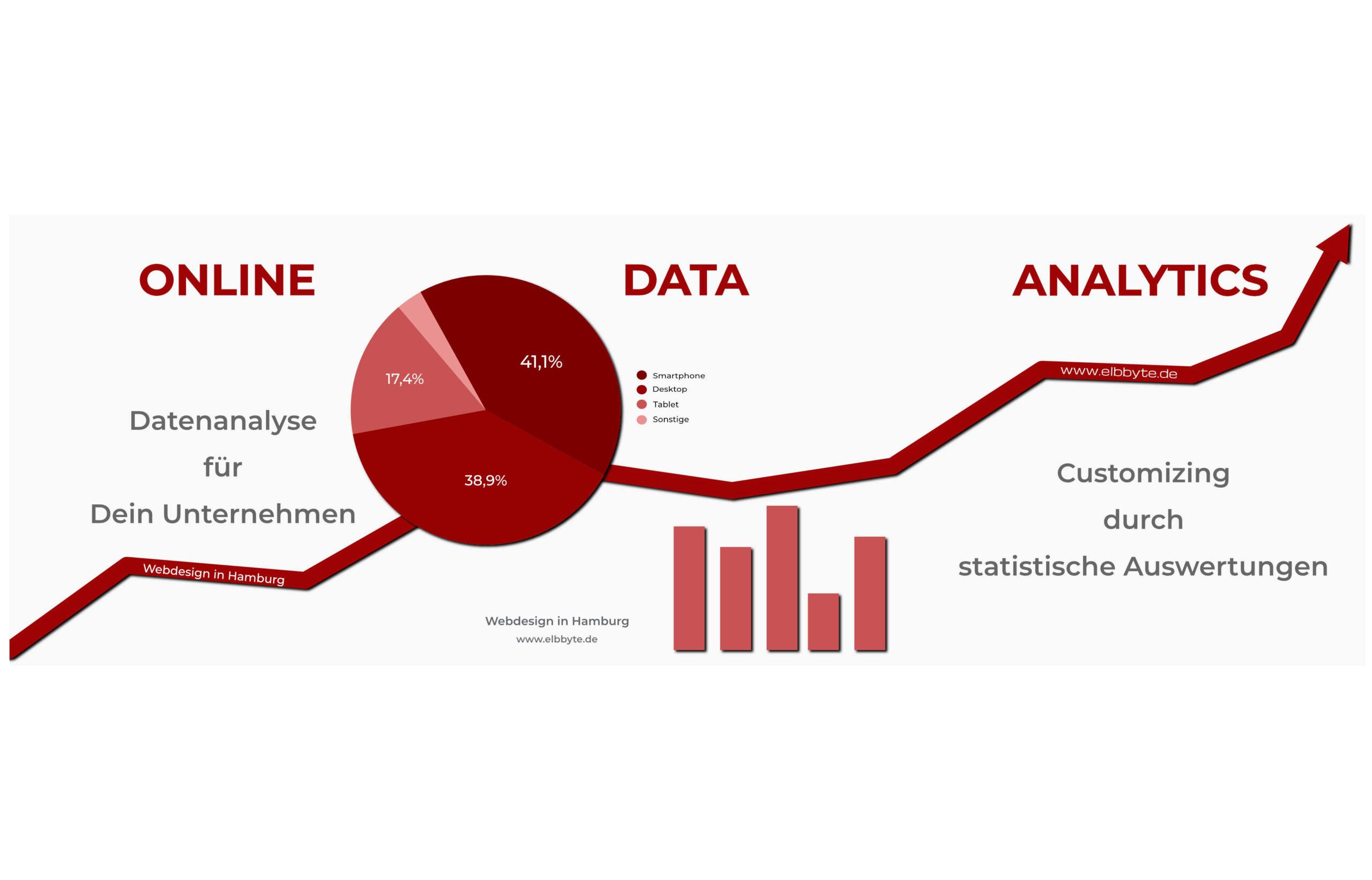 Datenanalyse SEO